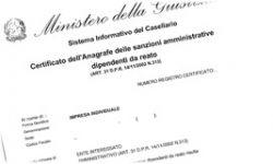 Visura Sanzioni Amministrative
